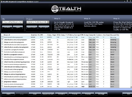 "Results from SKCA (""Stealth Keyword Competition Analyzer"")"